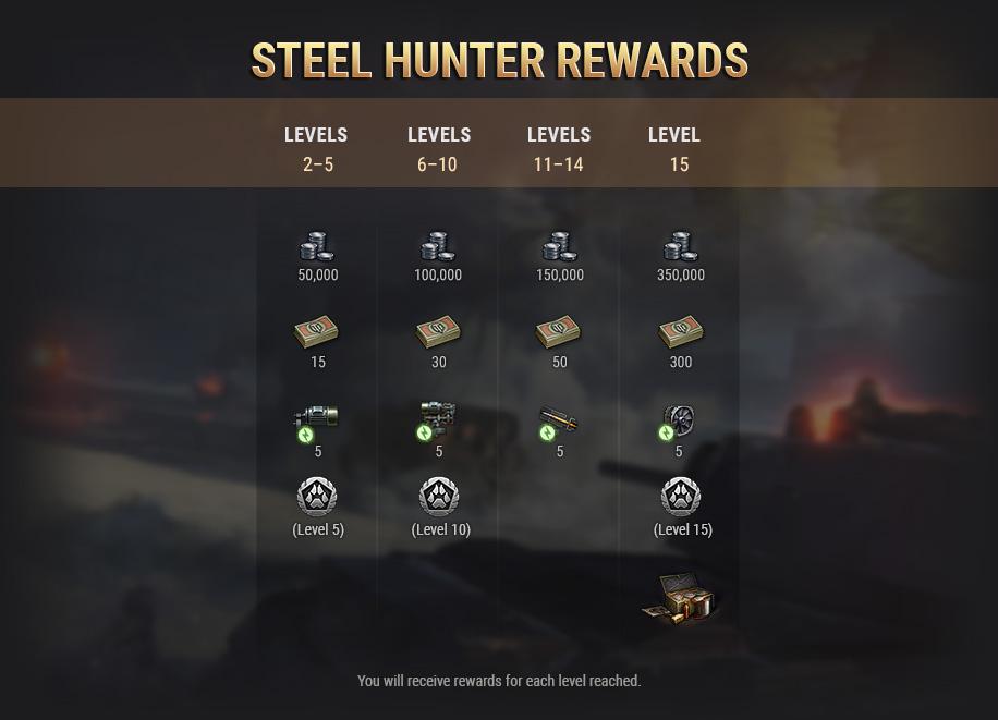 steel hunter wot